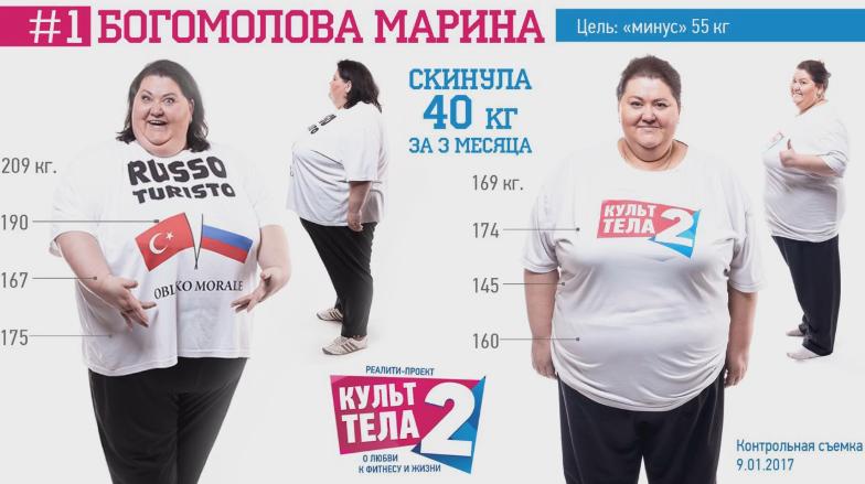 """Как похудеть и не набрать вес снова: спортпит для похудения """"Fitness&Life"""" компании """"Парафарм"""""""